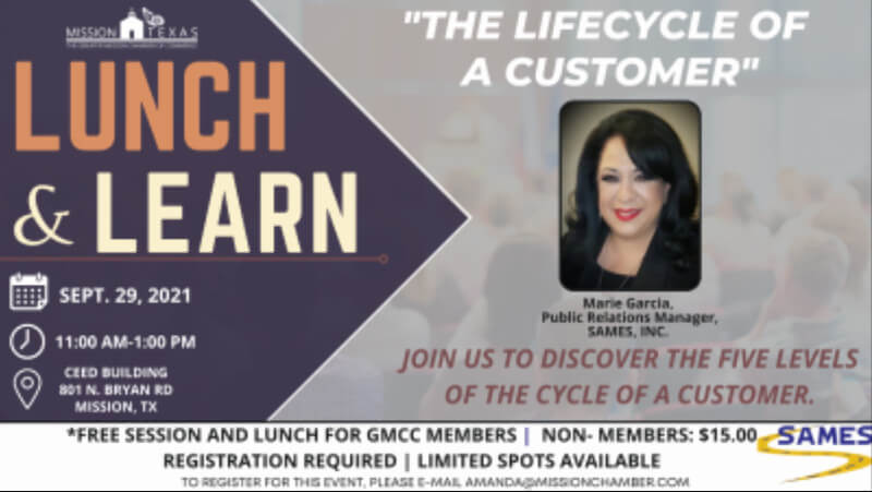 Lunch & Learn: The Lifecycle of a Customer