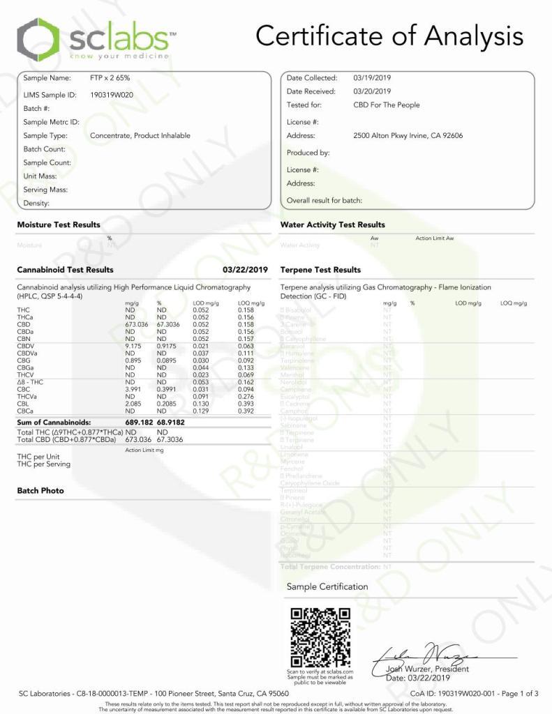 CBD FTP X2 Uncut - Analytics