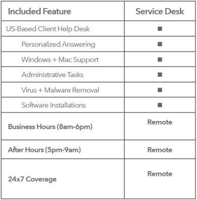 Service Desk 01