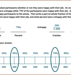 ratios and percents using tape diagrams [ 1156 x 682 Pixel ]