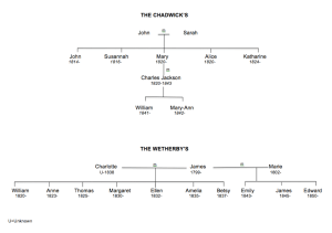 Hooks & Eyes: Family Trees - The Chadwick's & The Wetherby's