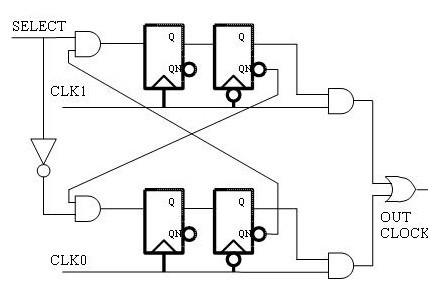 Toggle Flip Flop Circuit D T Flip Flop Circuit Wiring