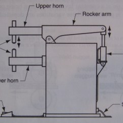 Spot Welder Wiring Diagram Mercury Tach Tig Elsavadorla