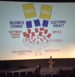 ABE 15 - Make Impact Not Software