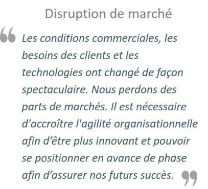 Disruption de marché