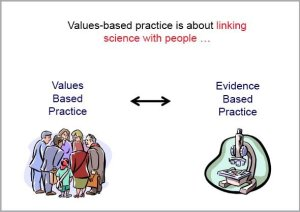 Values in Surgery pic