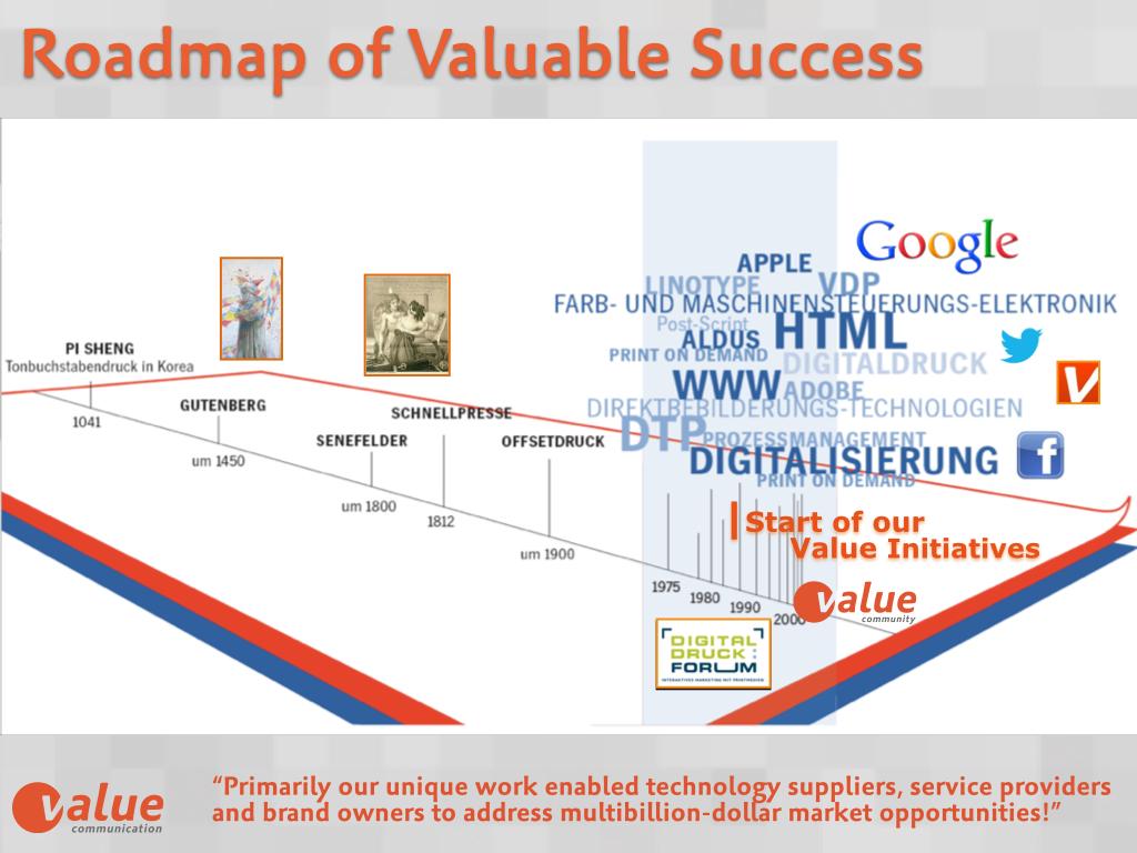 Konica Minolta Valuetrendradar Page 7