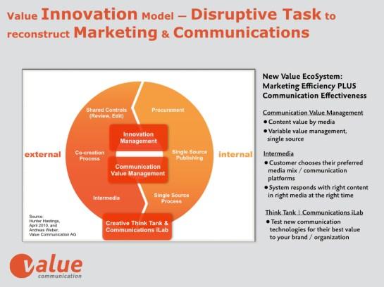 Value Check Print disruptive Innovation.002