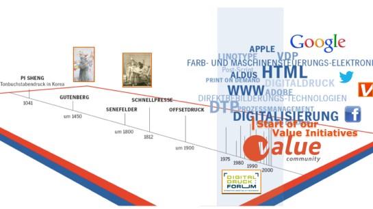 Vortrag Kommunikation mit Zeit-Geist FINAL 25062015.010