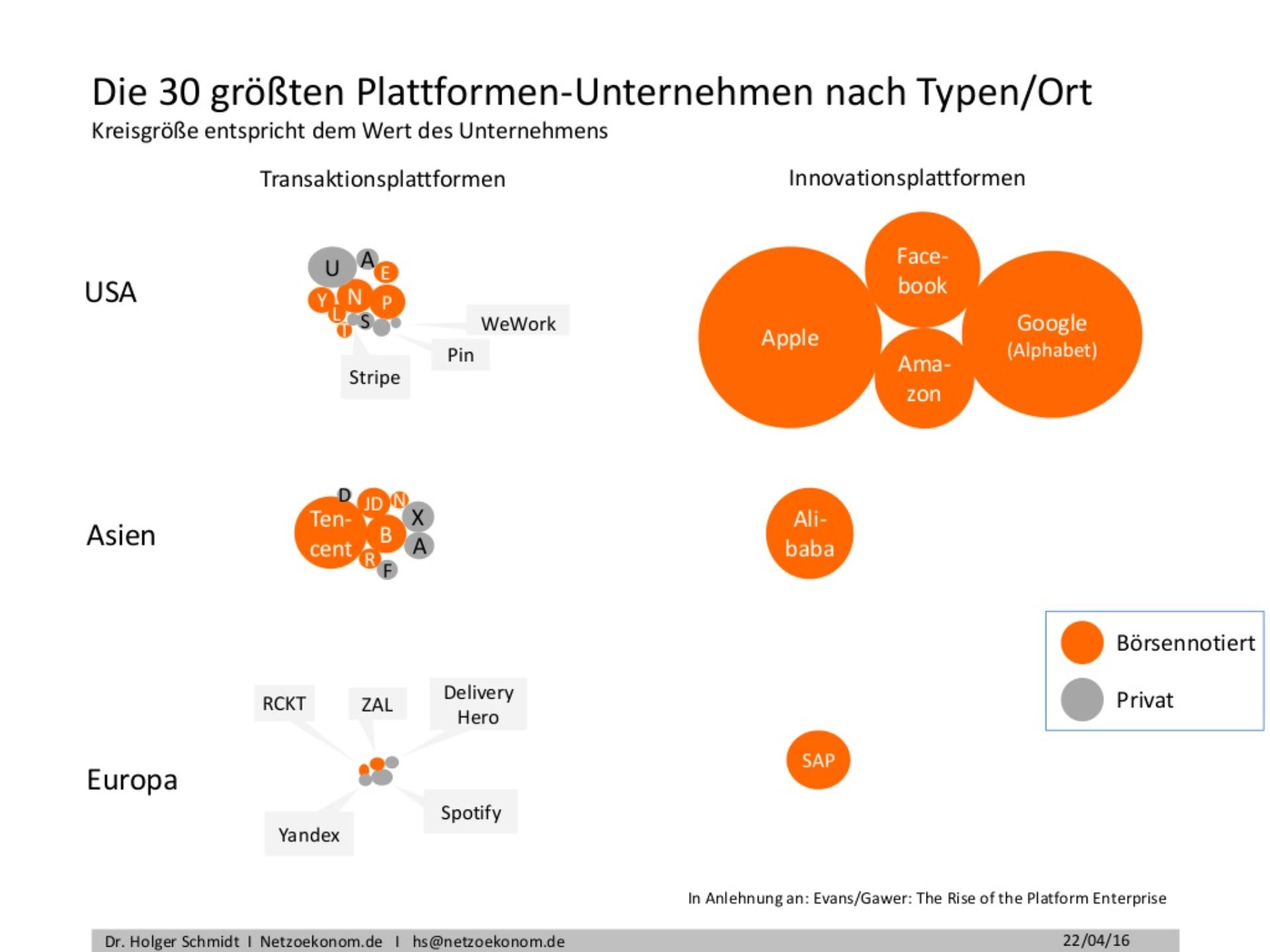 Holger Schmidt Chart 05