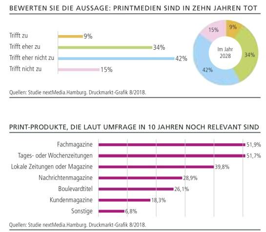 Print Statistik01