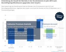 statista-2016-09-13