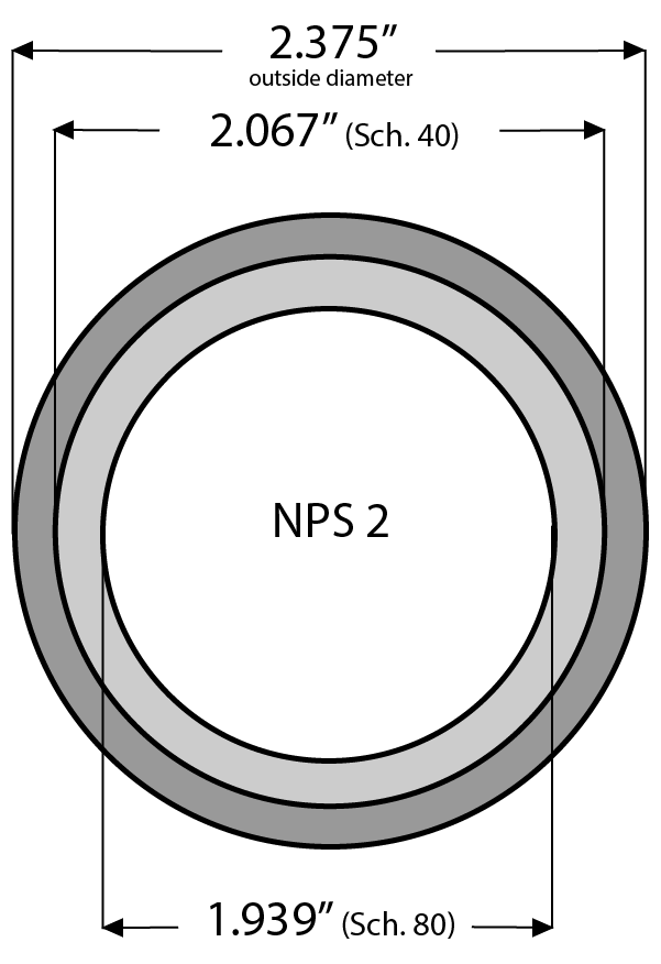 diagram showing different wall thickness of a same size pipe