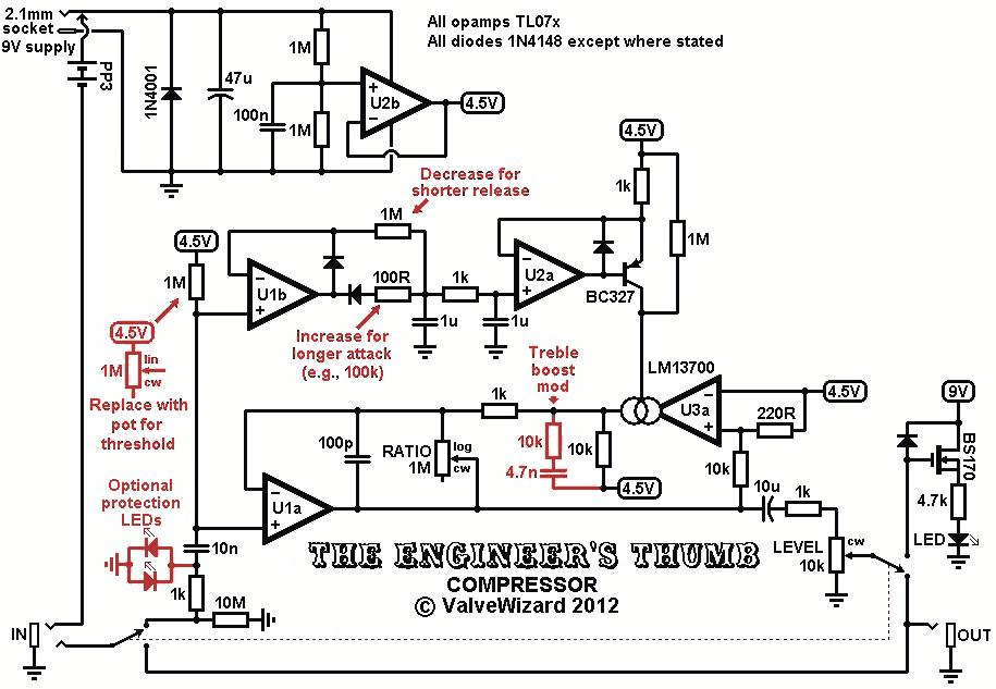 Engineer's Thumb Troubleshooting (midwayfair perf)