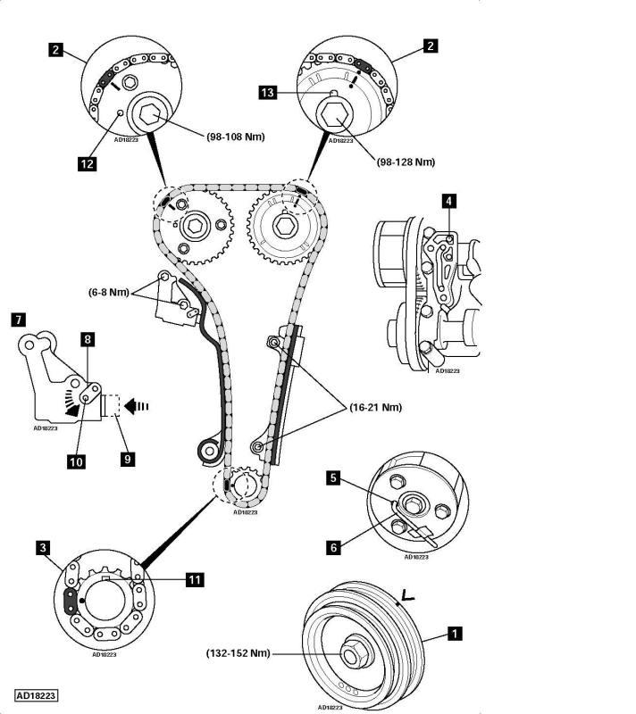Nissan SENTRA sincronización de cadena de distribución