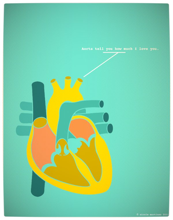 Vamers - Artistry - Minimalist Geek Love Posters - Aorta Tell You How Much I Love You