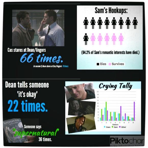 Vamers - Infographics - Supernatural- The Road So Far (Seasons 01 - 08) - Part Two