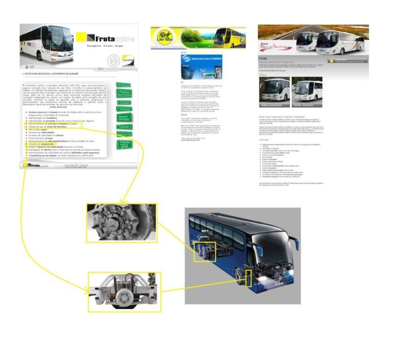 Sistema de monitoramento 1024x883 - Curiosidade sobre o ônibus – Bastidores por trás das viagens rodoviárias