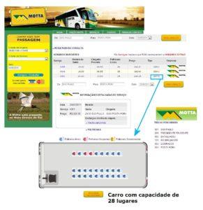 Viação Motta 2011 291x300 - Serviço Leito Rodoviário – Análise desta oferta de serviço entre as empresas de ônibus