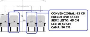 Percepção 2 300x124 - Tipos de ônibus rodoviários: Informações úteis ao passageiro