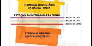 PLANTA ALTA DO TERMINAL RODOVIÁRIO DA BARRA FUNDA 1 - Rodoviárias de São Paulo – Informações úteis. sobre os 3 (três) terminais rodoviários da capital paulista