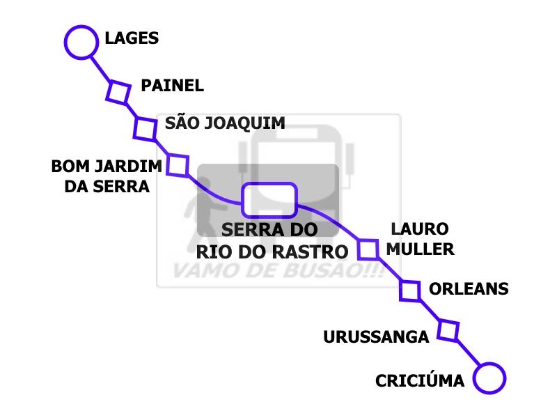 Serra do Rio do Rastro - Serra do Rio do Rastro – Aventure-se de ônibus por uma estrada fascinante