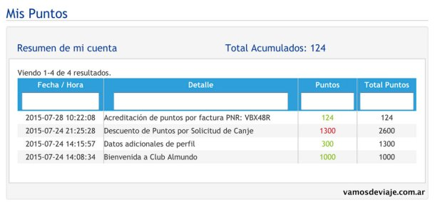 Club Al Mundo 3