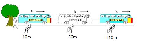 Referencial Õnibus