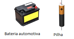 bateria e pilha