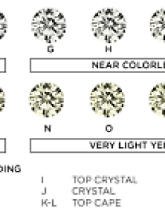 Diamond color also learn about the of  buy engagement rings rh vanbruun
