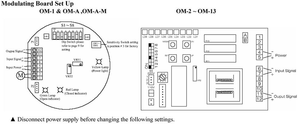 Electrical Actuators : Vanco Flow Control