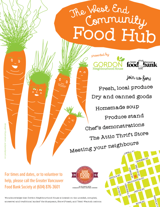 Image with carrots and word bubbles describing the West End Community Food Hub at Gordon Neighbourhood House. Fresh local produce, dry and canned goods, homemade soup, produce stand, chef demos, thrift store, and meet your neighbours!