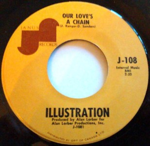 Illustration - Our Love's A Chain 45 (Janus Canada).jpg