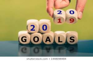 Forum - setting your intentions for the coming year