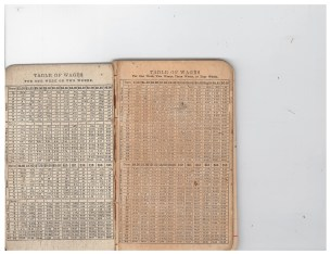 1887 Table of Wages Inner