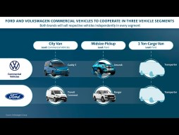 Ford and Volkswagen's cooperation will result in a new Amarok, Transit Connect and 1Ton van