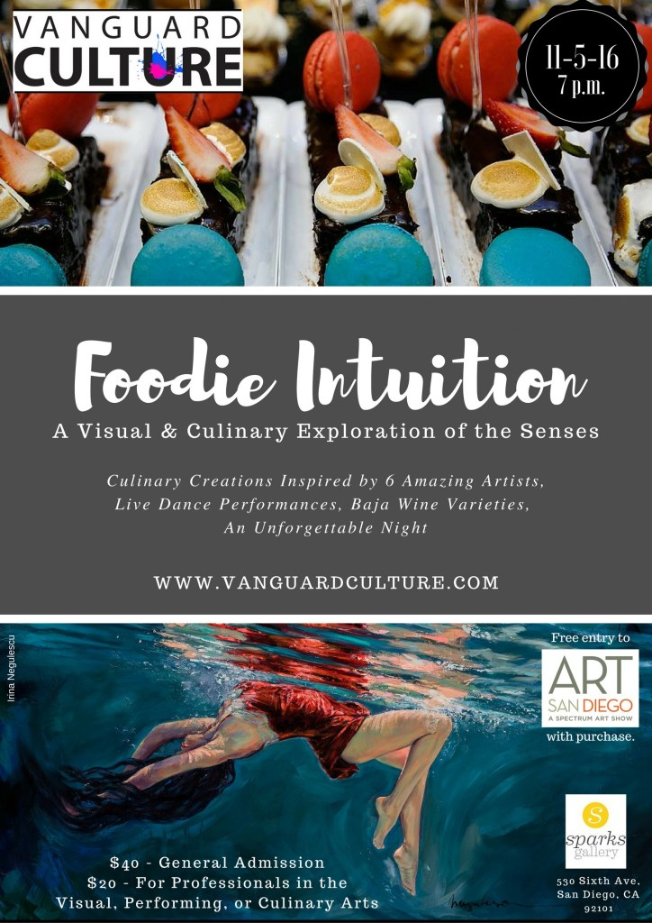 Foodie Intuition