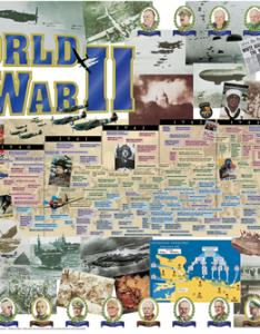 also wall charts  history of world war ii collection rh vanguardpublications