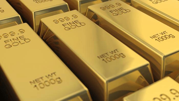 Giá vàng online - Giá vàng SJC - Bảng giá vàng Kitco