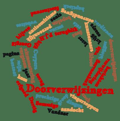 Doorverwijzingen naar essays et cetera (woordwolk bvhh.nu 2018).