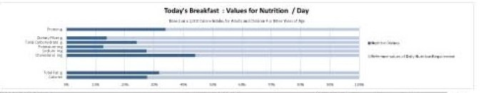 chartnutritionfactsbkfmay022016