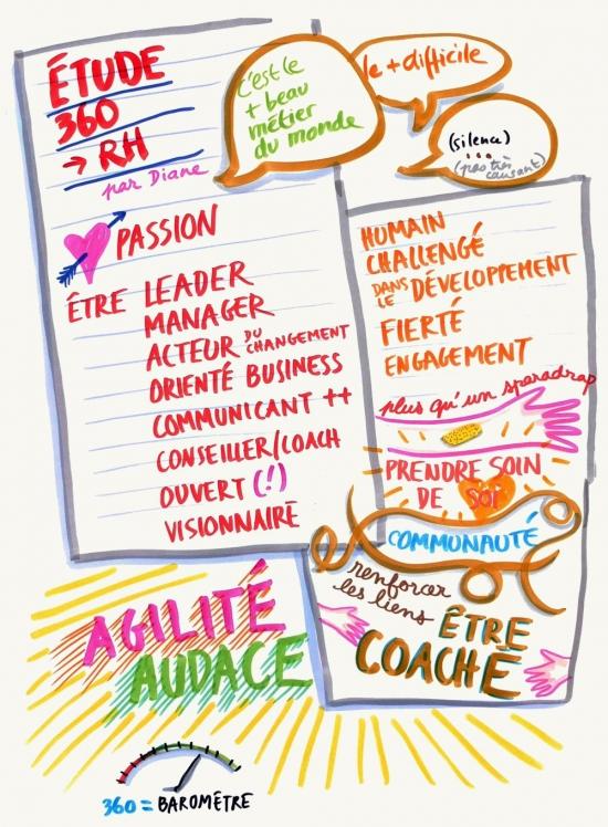 facilitation-graphique-rh-coaching-12
