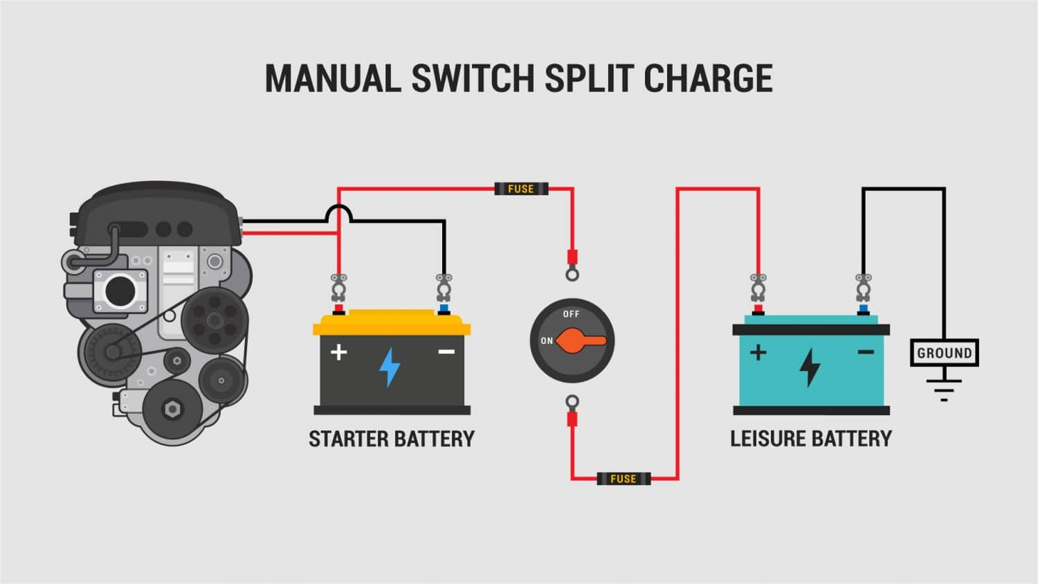 hight resolution of a typical 12v manual switch split charge campervan wiring diagram