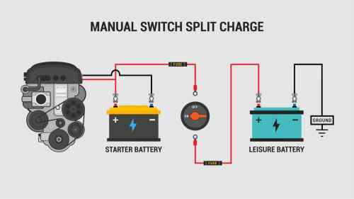small resolution of a typical 12v manual switch split charge campervan wiring diagram