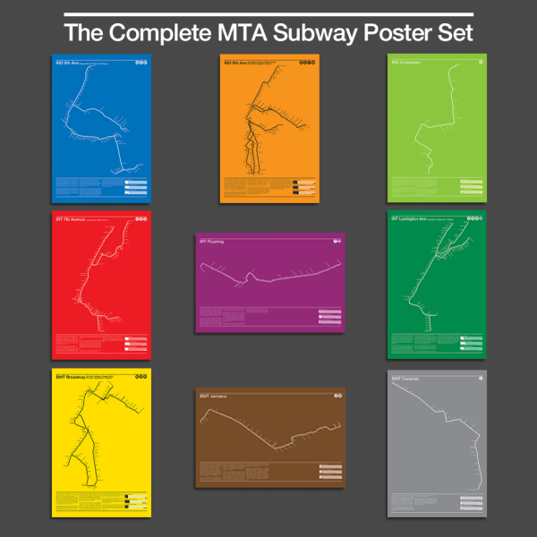 NYC Classic Complete MTA Subway Poster Set