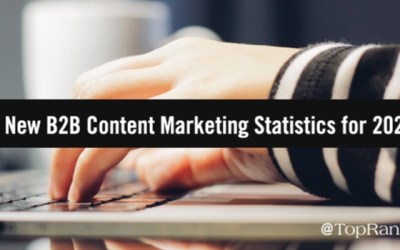 6 Eye-Opening B2B Content Marketing Statistics for 2021