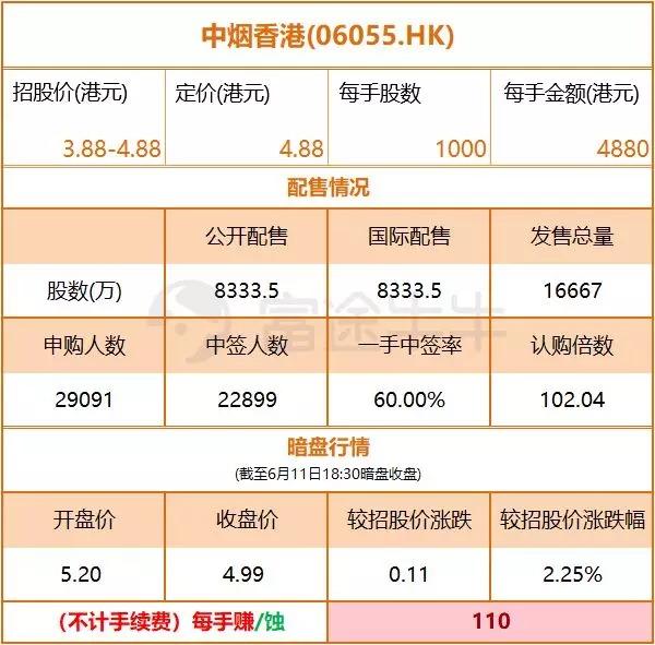 China tobacco international company