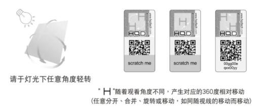 How to distinguish fake HQD electronic cigarettes?