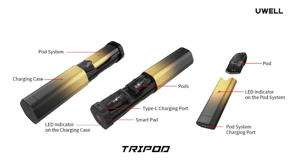 Uwell TriPod upgraded version reivew