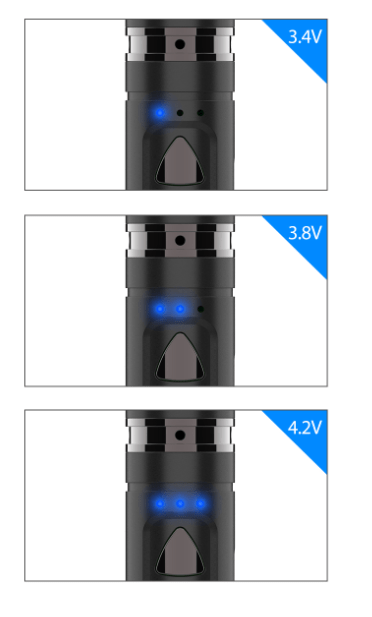 yocan armor plus comes with 3 voltage levels
